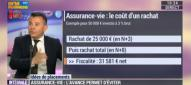 Olivier Rozenfeld sur BFM Business - Avril 2015